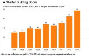 Shelter boom MJones