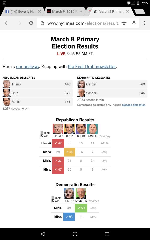 NYT Delegate Tracker